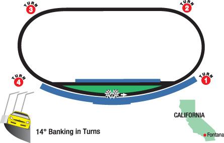 Auto Club Speedway Fantasy NASCAR Racing