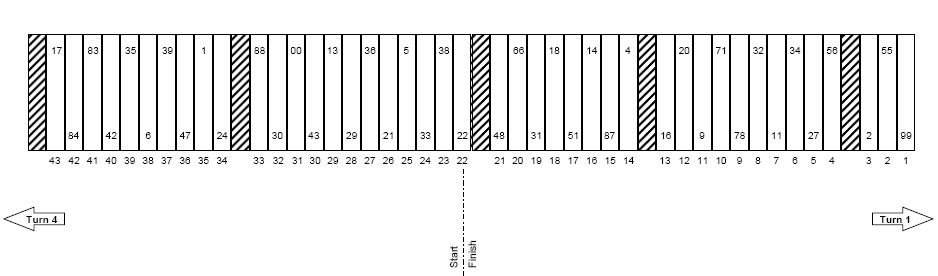 Homestead-Miami Ford 400 NASCAR Pit Stall Selections