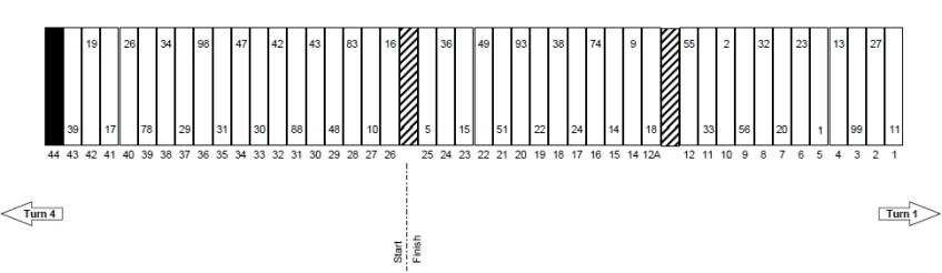 Auto Club 400 Pit Stall Assignments