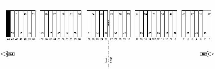 Kansas STP 400 Pit Stall Selections
