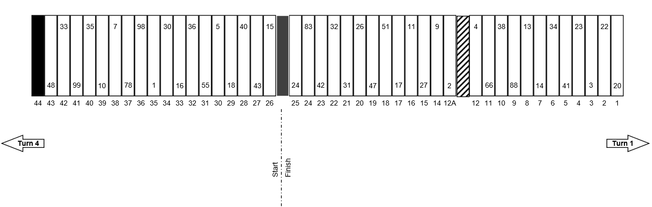 Auto Club 400 Pit Stall Selections Assignments