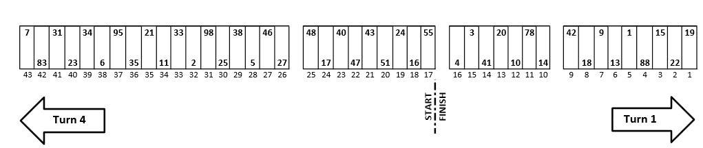 Indianapolis Jeff Kyle 400 NASCAR Pit Stall Assignments Selections