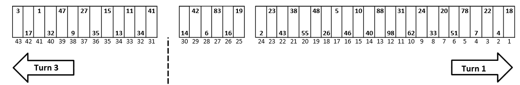 Pocono Pit Stall Selections Assignments