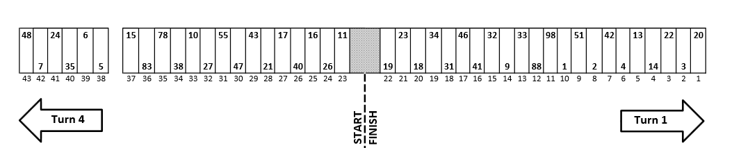 Pure Michigan 400 NASCAR Pit Stall Selections Assignments