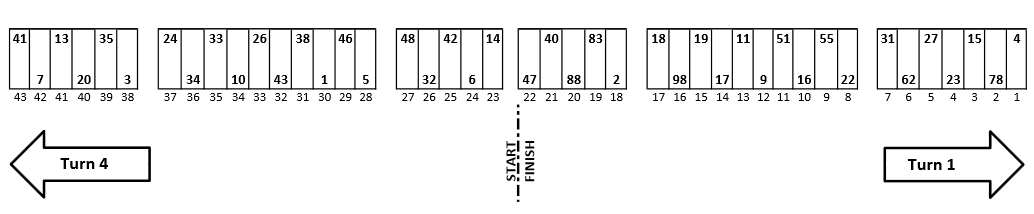 Chicagoland NASCAR Pit Stall Selections Assignments
