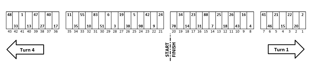 Darlington NASCAR Pit Stall Selections Assignments