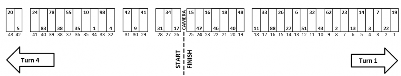 New Hampshire Sylvania 300 NASCAR Pit Stall Selections