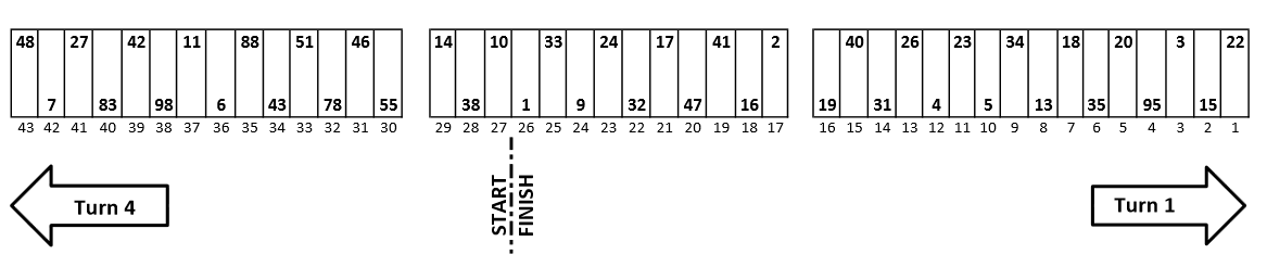 Richmond Federated Auto Parts 400 NASCAR Pit Stall Selections Assignments