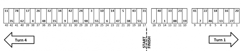 Dover AAA 400 NASCAR Pit Stall Selections Assignments