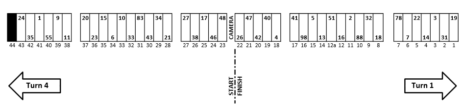 Kansas Hollywood Casino 400 NASCAR Pit Stall Selections Assignments