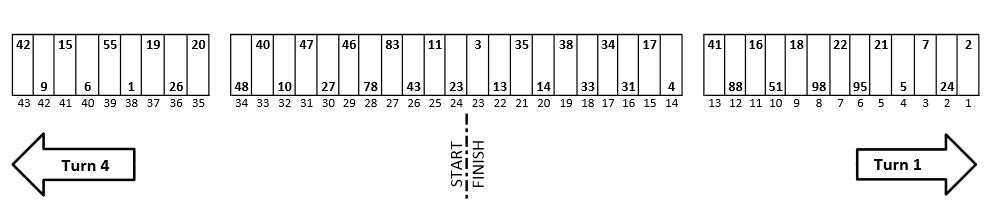 AAA Texas 500 NASCAR Pit Stall Selections  Assignments