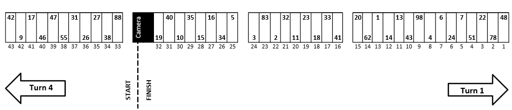 Phoenix NASCAR Pit Stall Selections Assignments