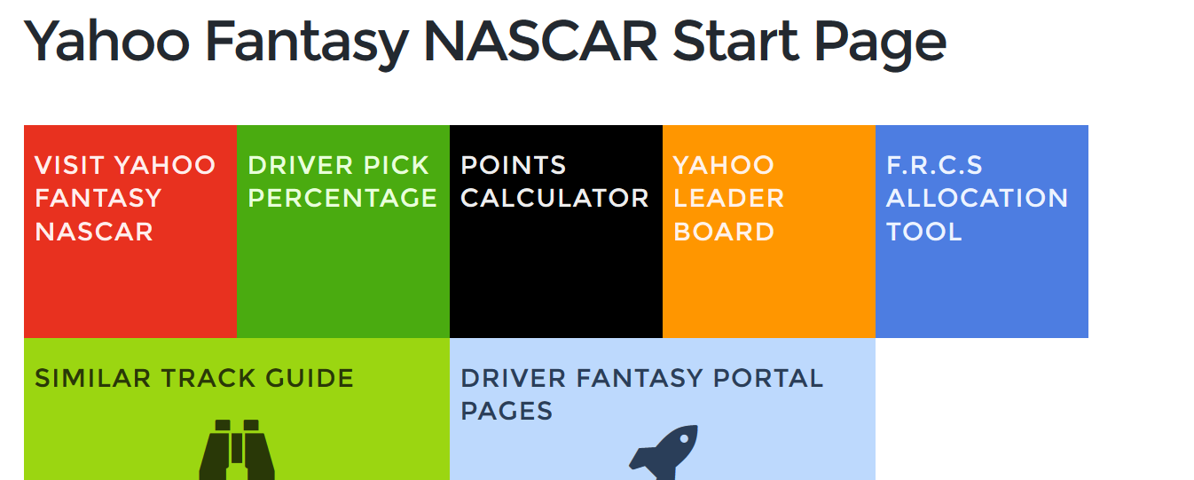 Begin your Yahoo Fantasy NASCAR Week At Our Start Page