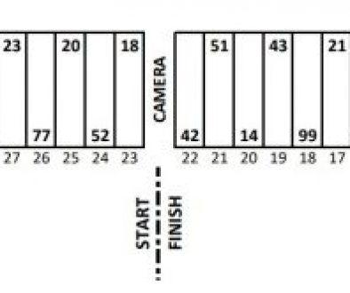 Las VEgas NASCAR Pit Stall Selections